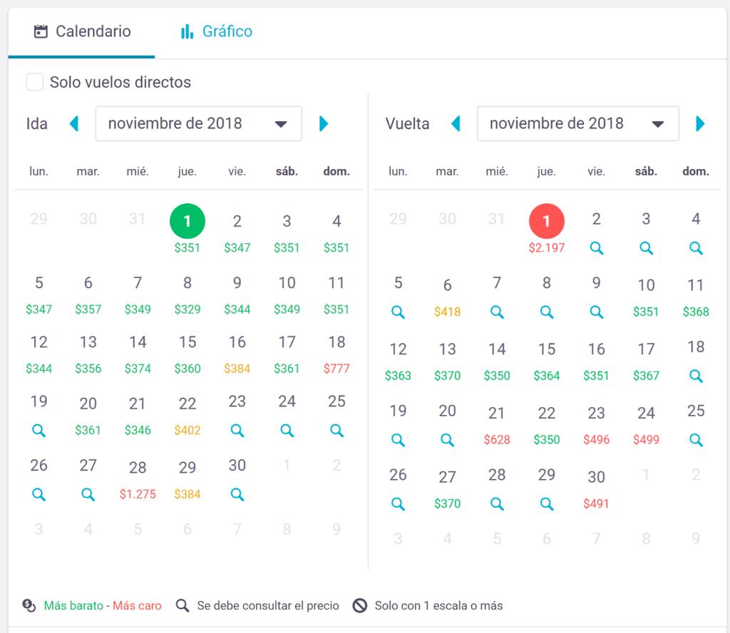 Calendario precios Skyscanner